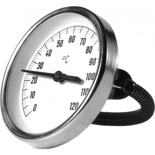 Rohrschellen Thermometer