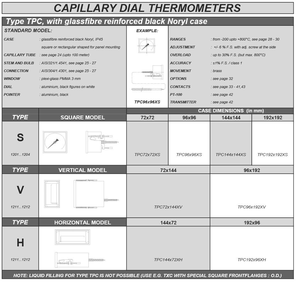 TPC vierkante thermometer